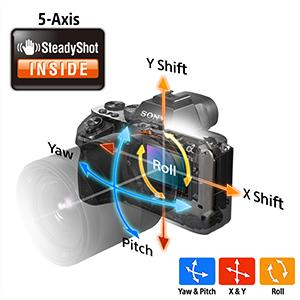 5-axis in-body image stabilization