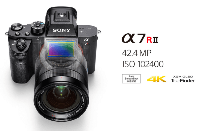 Sony Alpha a7R II Preview